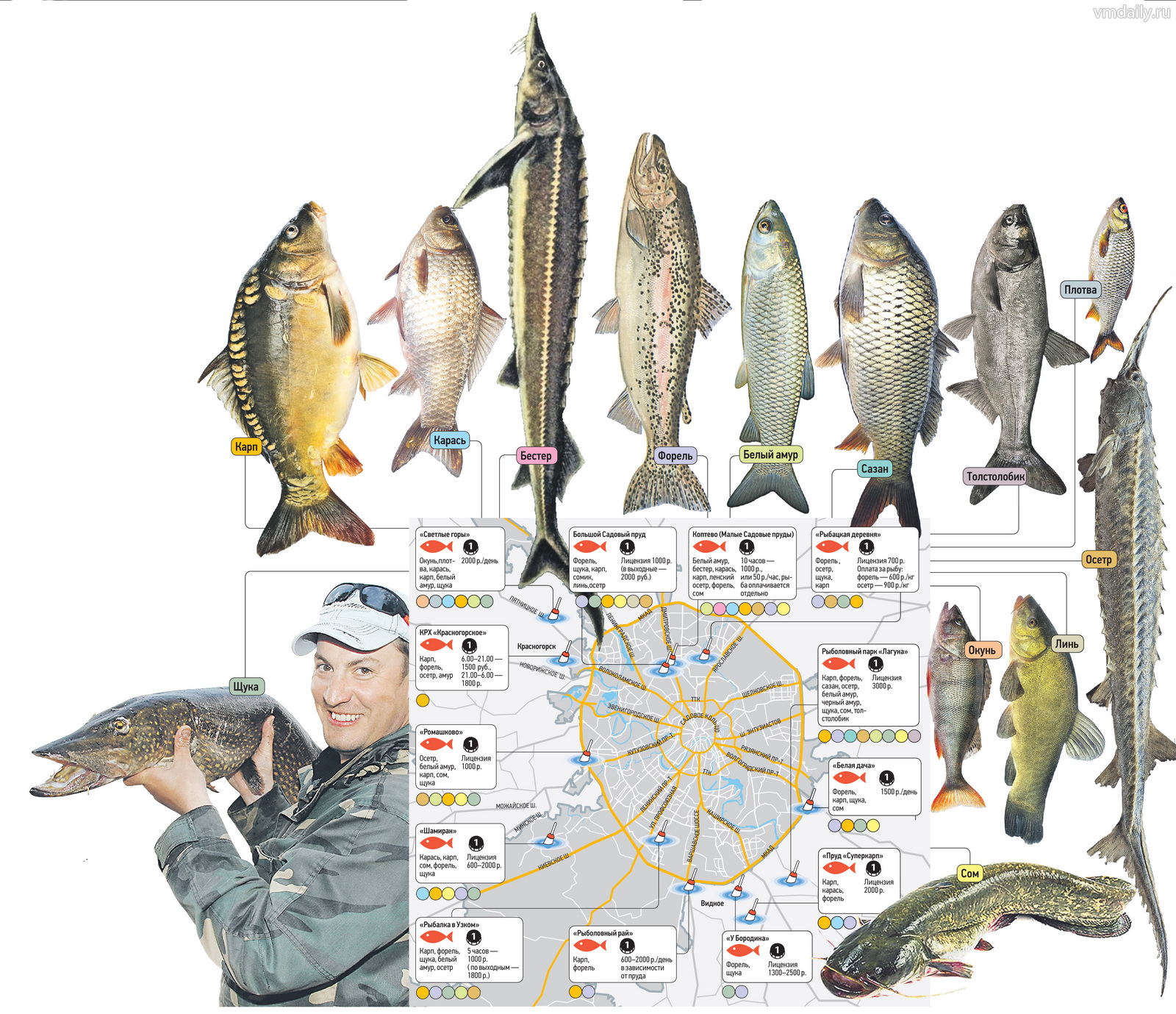 куда поехать на рыбалку в астане