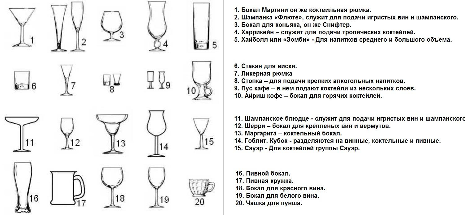 Как пить виски правильно какие выбрать бокалы под виски