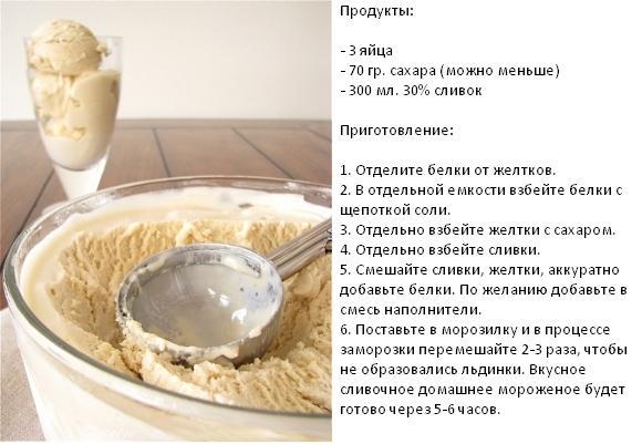 Рецепт мороженое домашнее